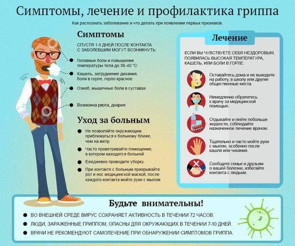 ✅ кишечный грипп у ребенка что делать - стоматологиятут.рф
