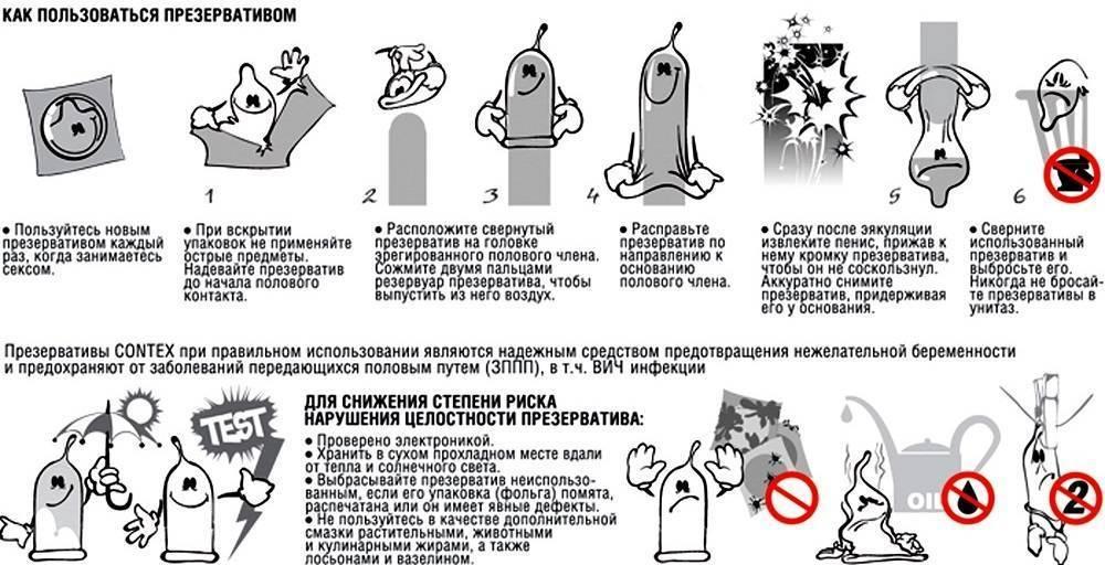 Какие презервативы лучше: топовая десятка надежных «защитников»