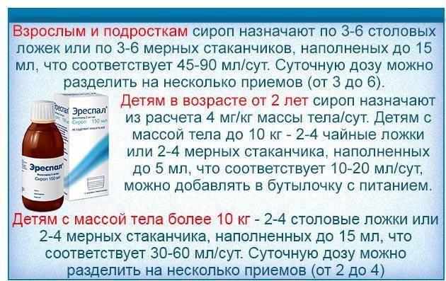 «амброксол» (сироп для детей): инструкция поприменению, скакого возраста можно давать откашля