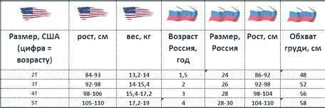 Детский размер обуви сша на русский на алиэкспресс таблица
