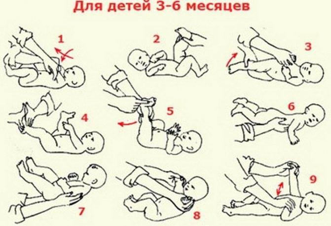 Как научить ребенка переворачиваться на живот, спину, комаровский