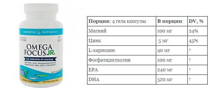 Витамины с омега 3 для детей: несомненная польза для здоровья и развития