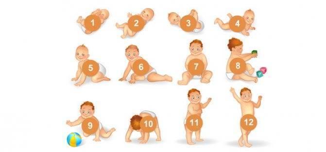 Когда малыши сами садятся. с какого возраста можно сажать ребенка-мальчика: вред раннего и польза своевременного присаживания