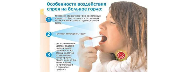 Заболевание горла у ребенка лечение - лечим24/7