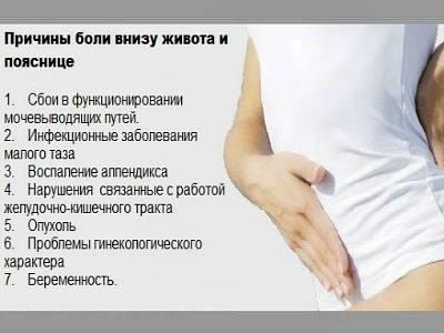 После родов болит живот как при месячных: при кормлении, но их нет , нормально ли это?
