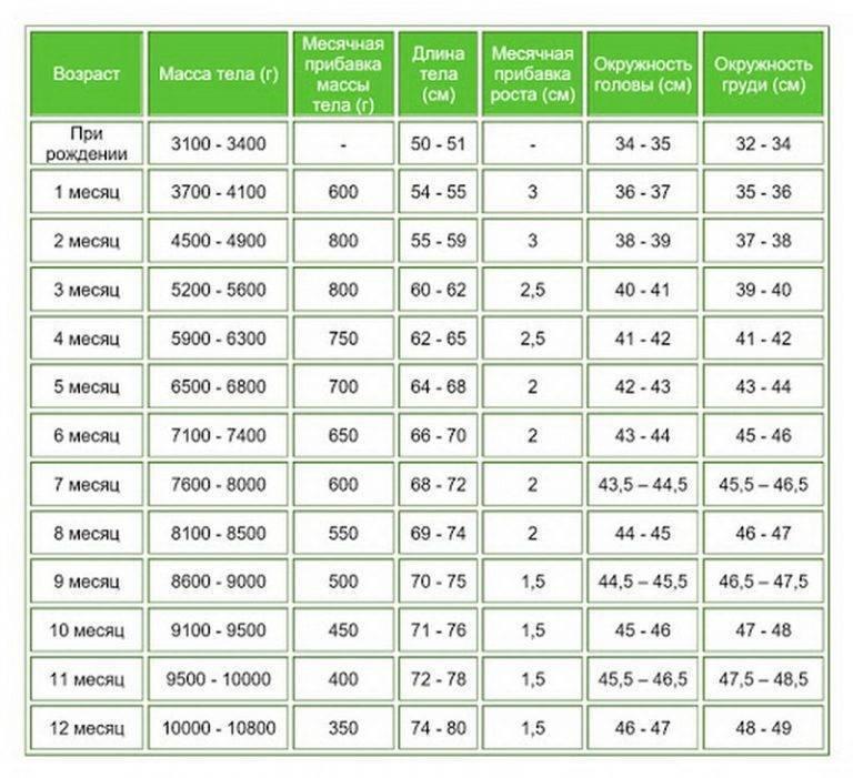 Размеры детские - таблица детских размеров одежды от 0 до 16 лет