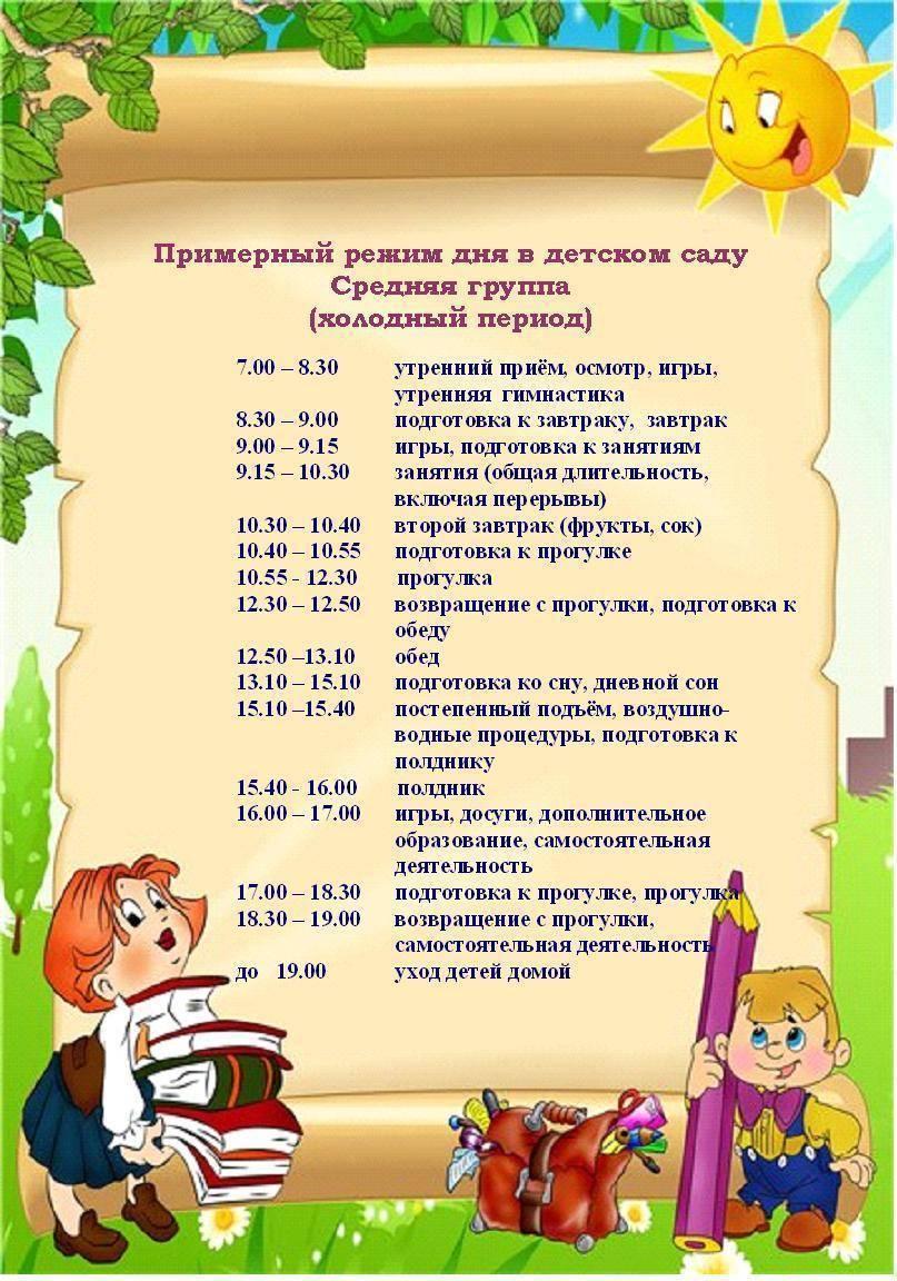 Режим дня в детском саду в соответствии с фгос