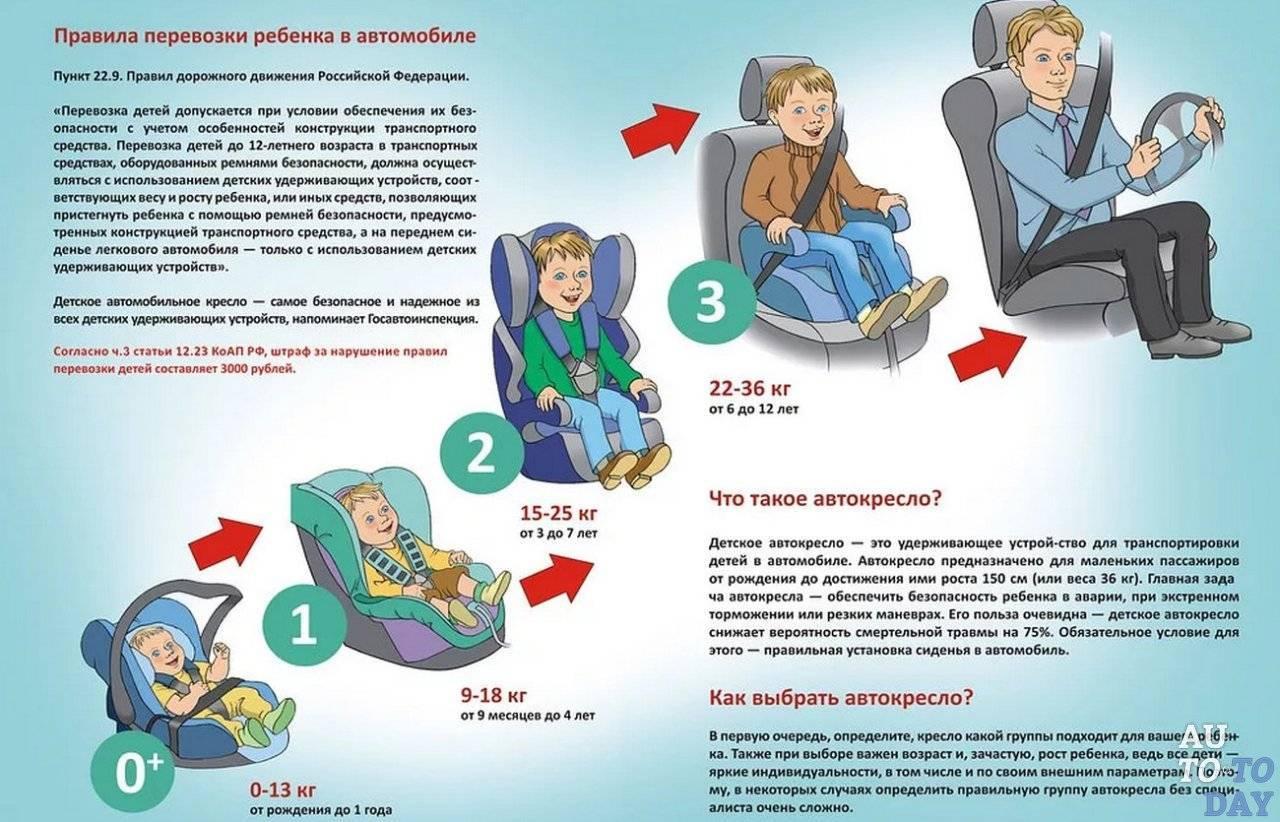 Наказание за нарушение правил перевозки детей в автомобиле