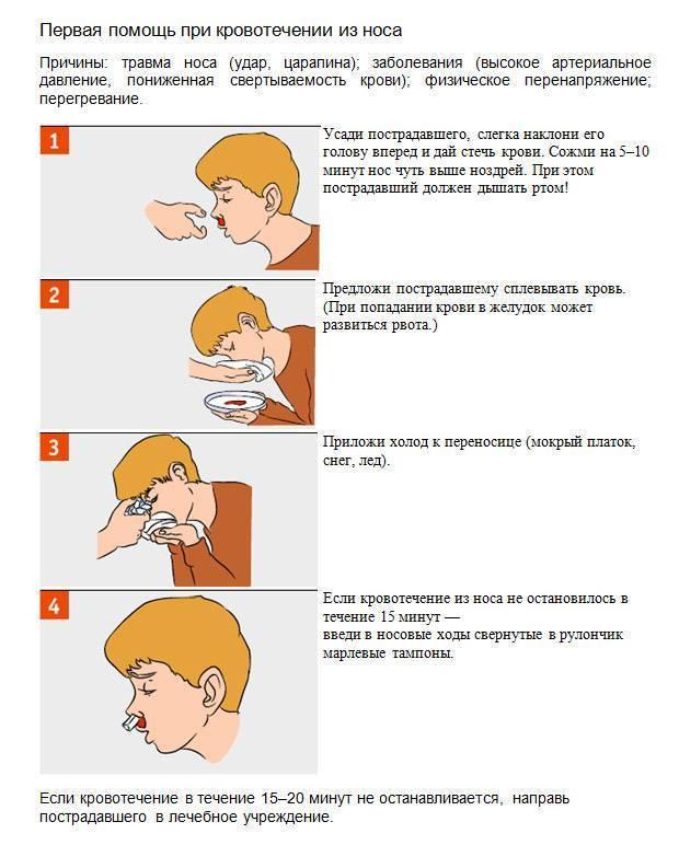 Сильно стреляет ухо у ребенка: что делать и чем лечить боль