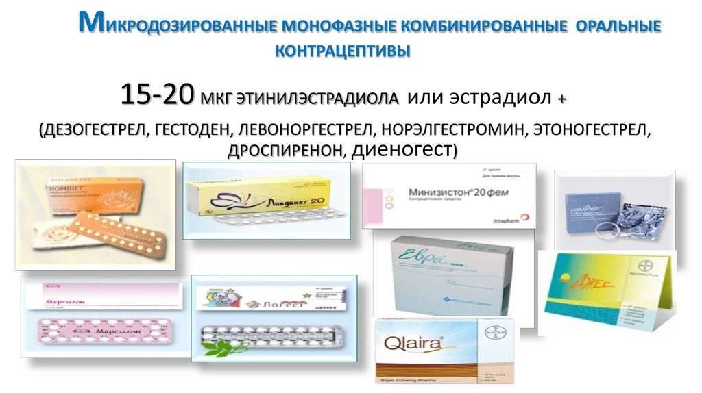 Лучшие противозачаточные средства для похудения. можно ли использовать противозачаточные таблетки для похудения: таблица, как их подобрать, и схемы приёма