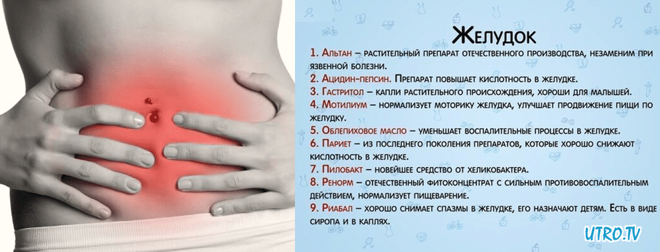 Чем снять спазм у ребенка при болях в животе