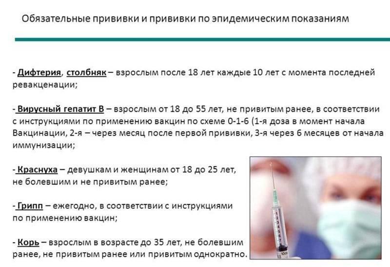 Прививка адсм: расшифровка, от чего ставят вакцину взрослым и детям