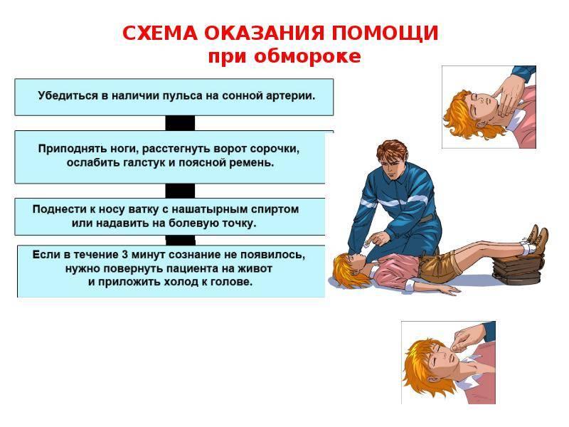 Обморок у детей - первая помощь и причины | клиника «профимедика»