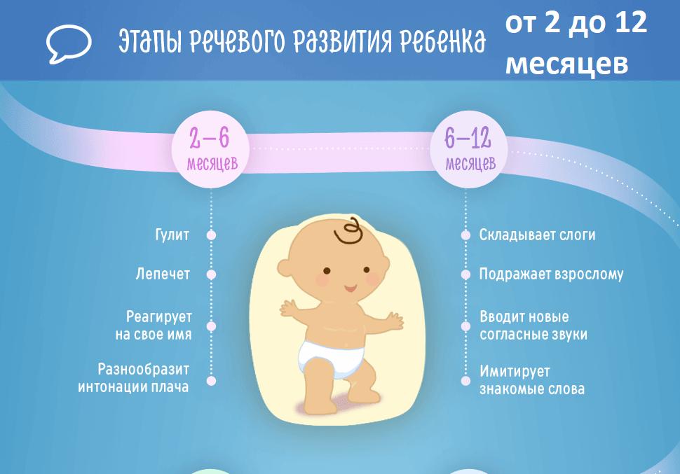 Что должен уметь ребенок в 9 месяцев: развитие, рост и вес, сон