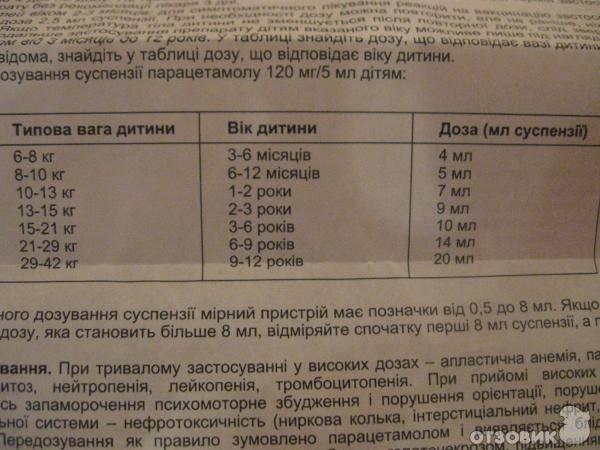 Тенотен детский − инструкция по применению, отзывы о таблетках, аналоги, цена