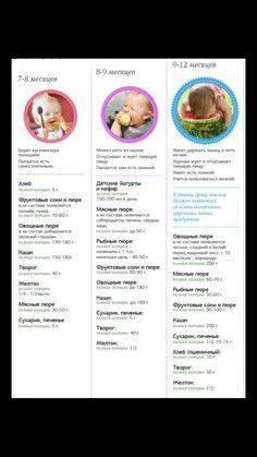 Чернослив от запора у детей: рецепт компота или пюре