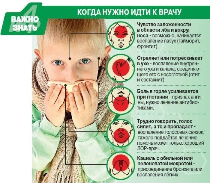 Ангина у ребенка: разновидности, клинические проявления, лечение