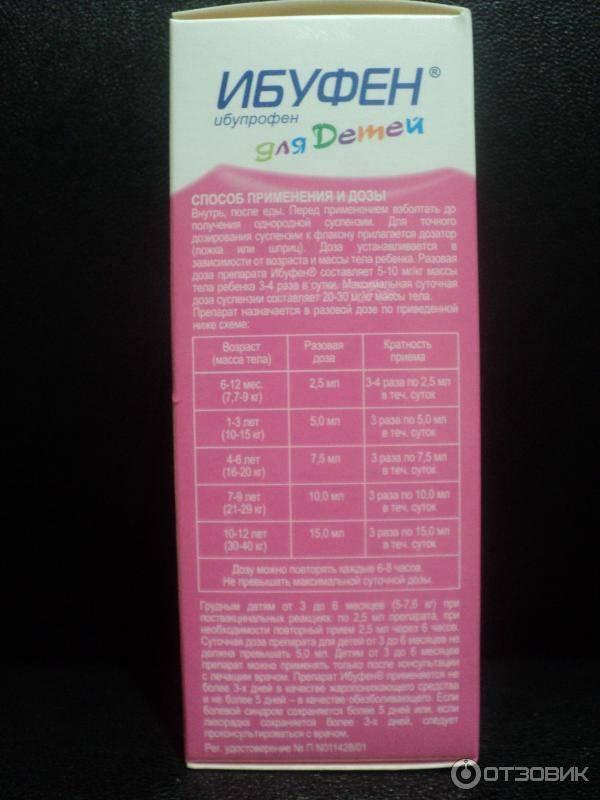 Ибуфен для детей: инструкция, отзывы, аналоги, цена в аптеках