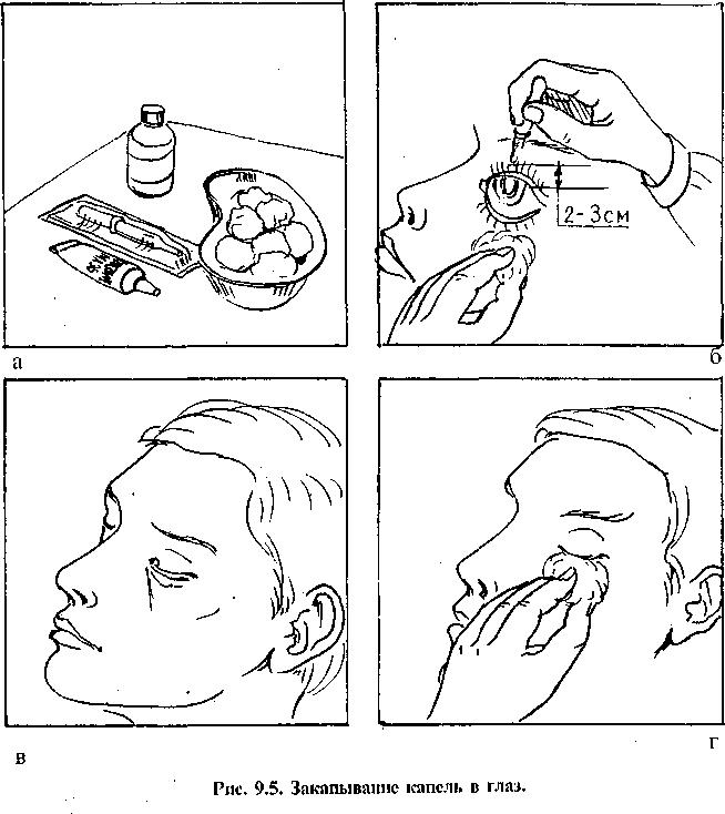 Закапывание капель в глаза уши нос алгоритм