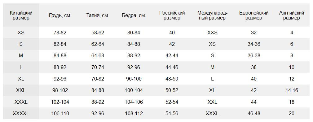 Таблица детского размера обуви сша на русский на алиэкспресс