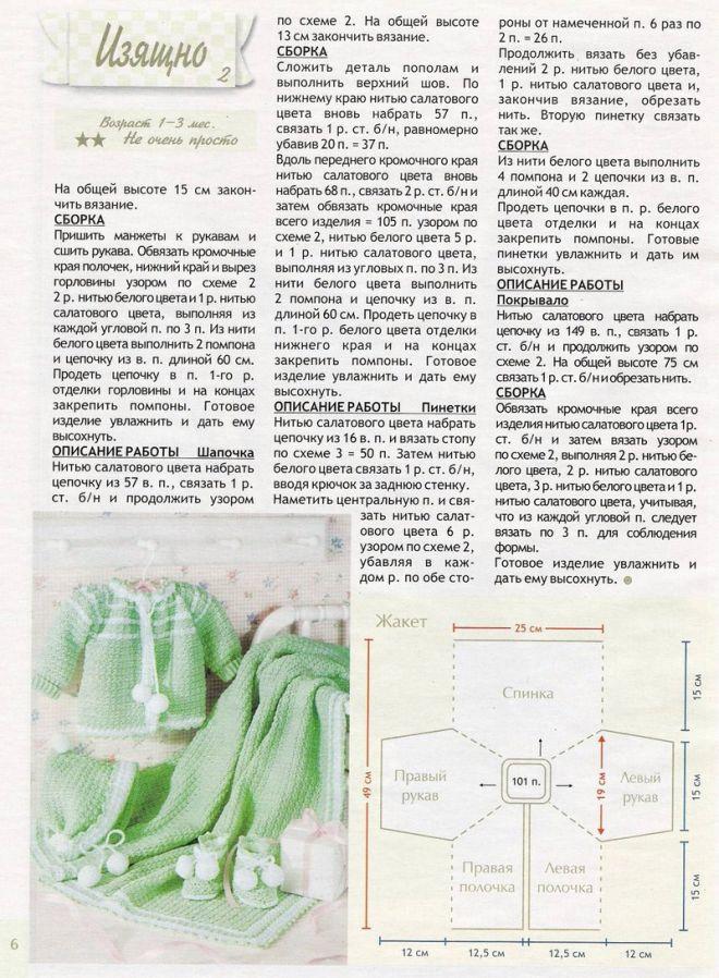 Плед спицами. подборка из 17 схем вязаных пледов с описанием на knitka.ru. бесплатно.,  вязание для дома