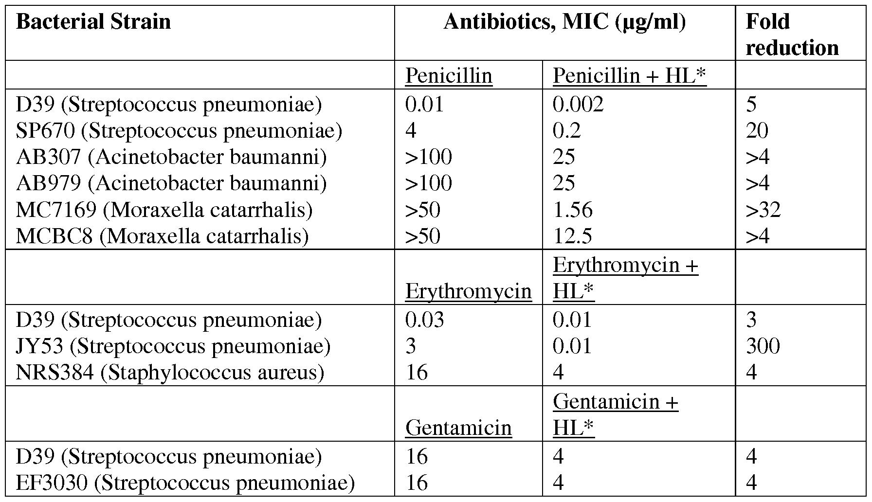 Моракселла катаралис (moraxella catarrhalis) в носу у ребенка. что это, норма, чем лечить — medists.ru