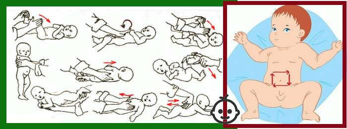 Газы у новорожденного при грудном вскармливании: что делать, причины, отзывы