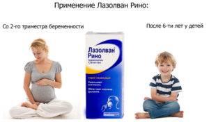Можно ли при беременности капли лазолван рино