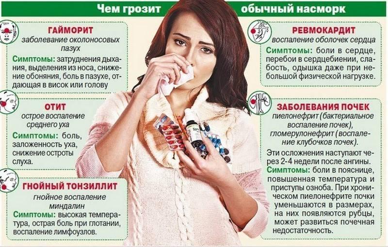 Народные средства от заложенности носа у детей - у ребенка
