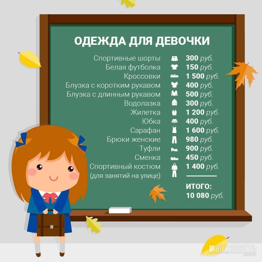 Что нужно первокласснику в школу
