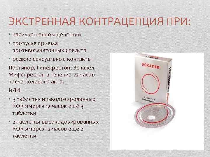 Методы контрацепции для мужчин и женщин: виды, эффективность
