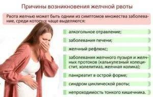 Что делать, если тошнит ребенка, но рвоты нет отравление.ру что делать, если тошнит ребенка, но рвоты нет