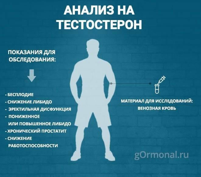 Гормональное бесплодие у женщин: причины женского бесплодия, лечение