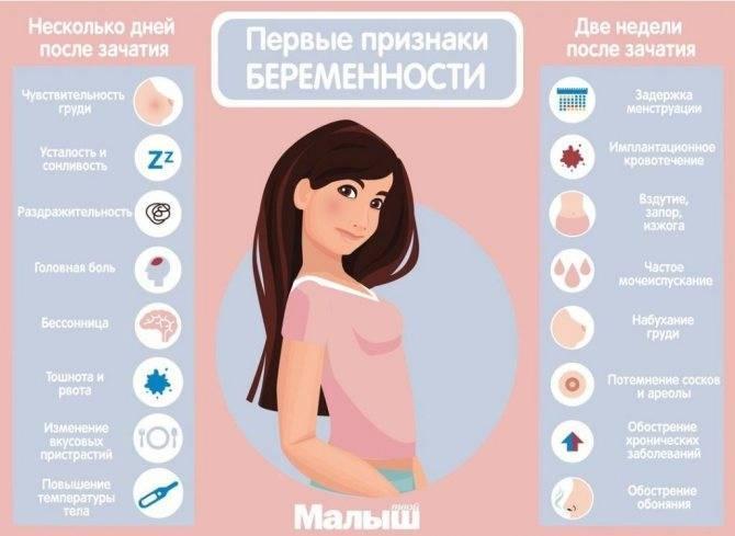 Почему происходит потемнение сосков у женщин и насколько опасен данный симптом?