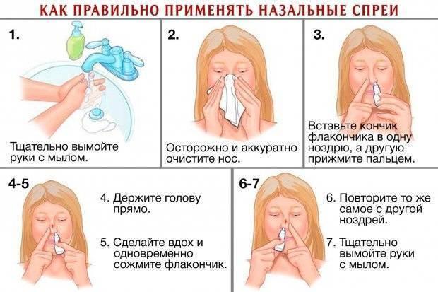 Что делать, если заложило уши после самолета: при насморке или с болью