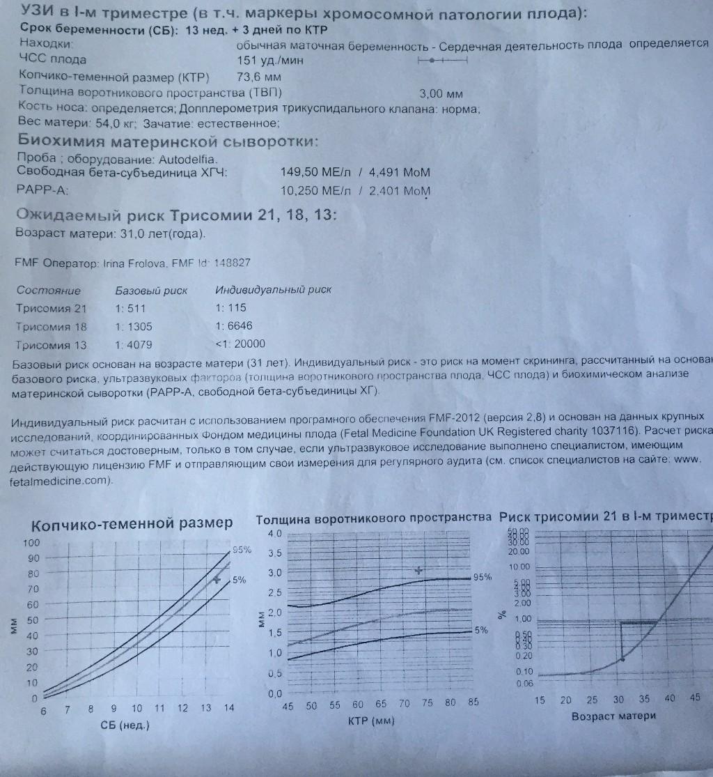 Какие анализы сдают в рамках пренатальной диагностики?