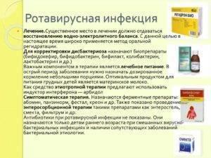 Обзор лекарств от ротовирусных инфекций для детей – эффективны ли антибиотики? - врач 24/7