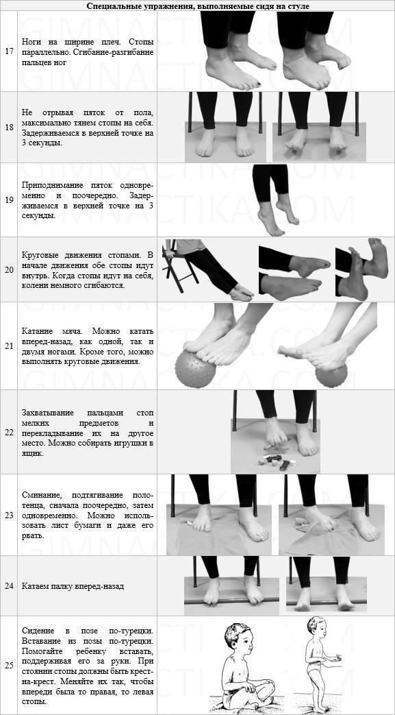 Упражнения при плоскостопии у взрослых и  детей,лечение, причины, последствия – все о здоровье