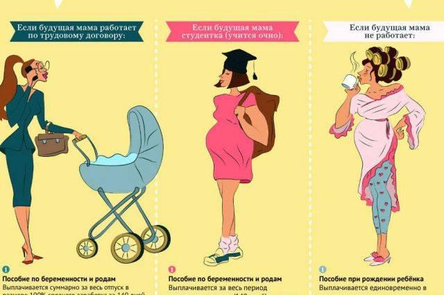 Беременность: что нужно знать будущей маме?