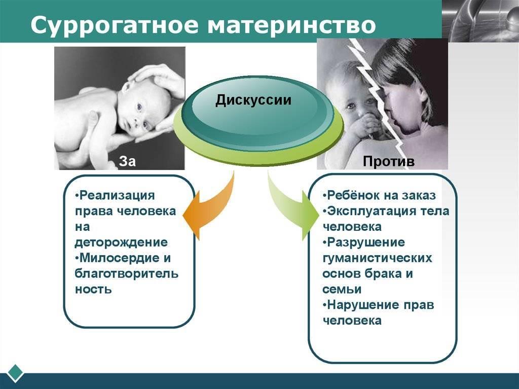 Договор суррогатного материнства. образец документа