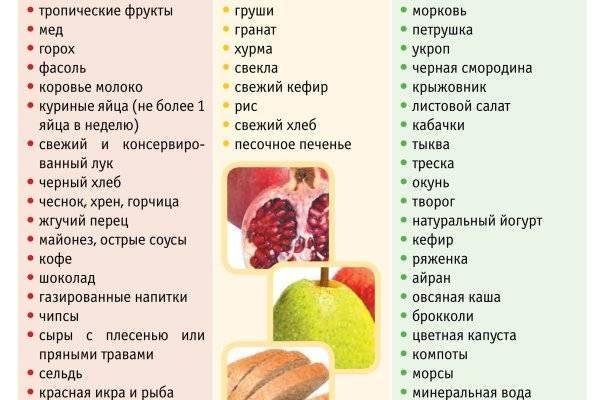 Можно ли есть арбуз и дыню кормящей маме, польза и риски при грудном вскармливании