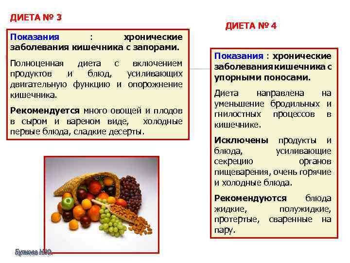 Диета при запорах у детей: подробная информация о рационе питания