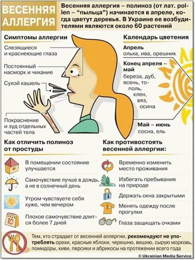 Температура при аллергии у детей • аллергия и аллергические реакции