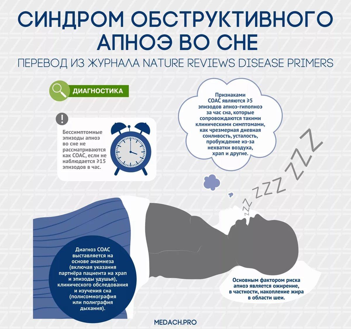 Ребенок сопит во время сна