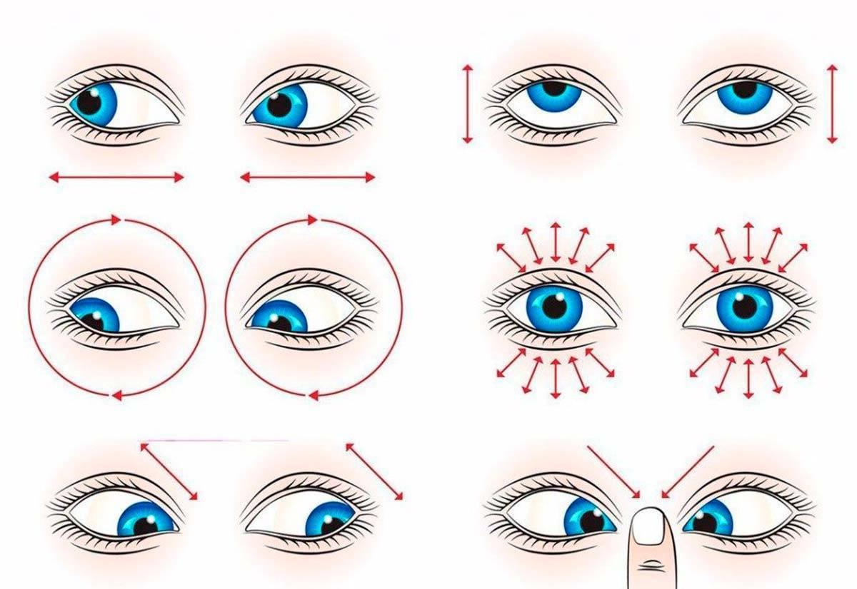 Гимнастика для глаз для улучшения зрения у детей