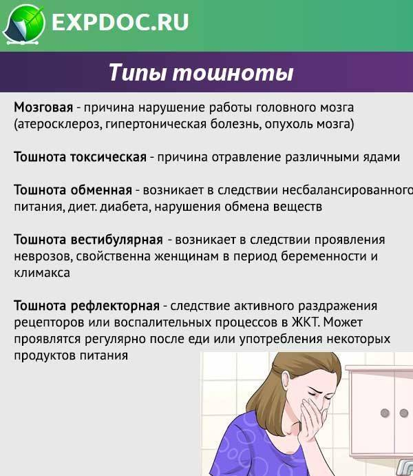 У ребенка частая тошнота по утрам - что делать и почему тошнит: причины