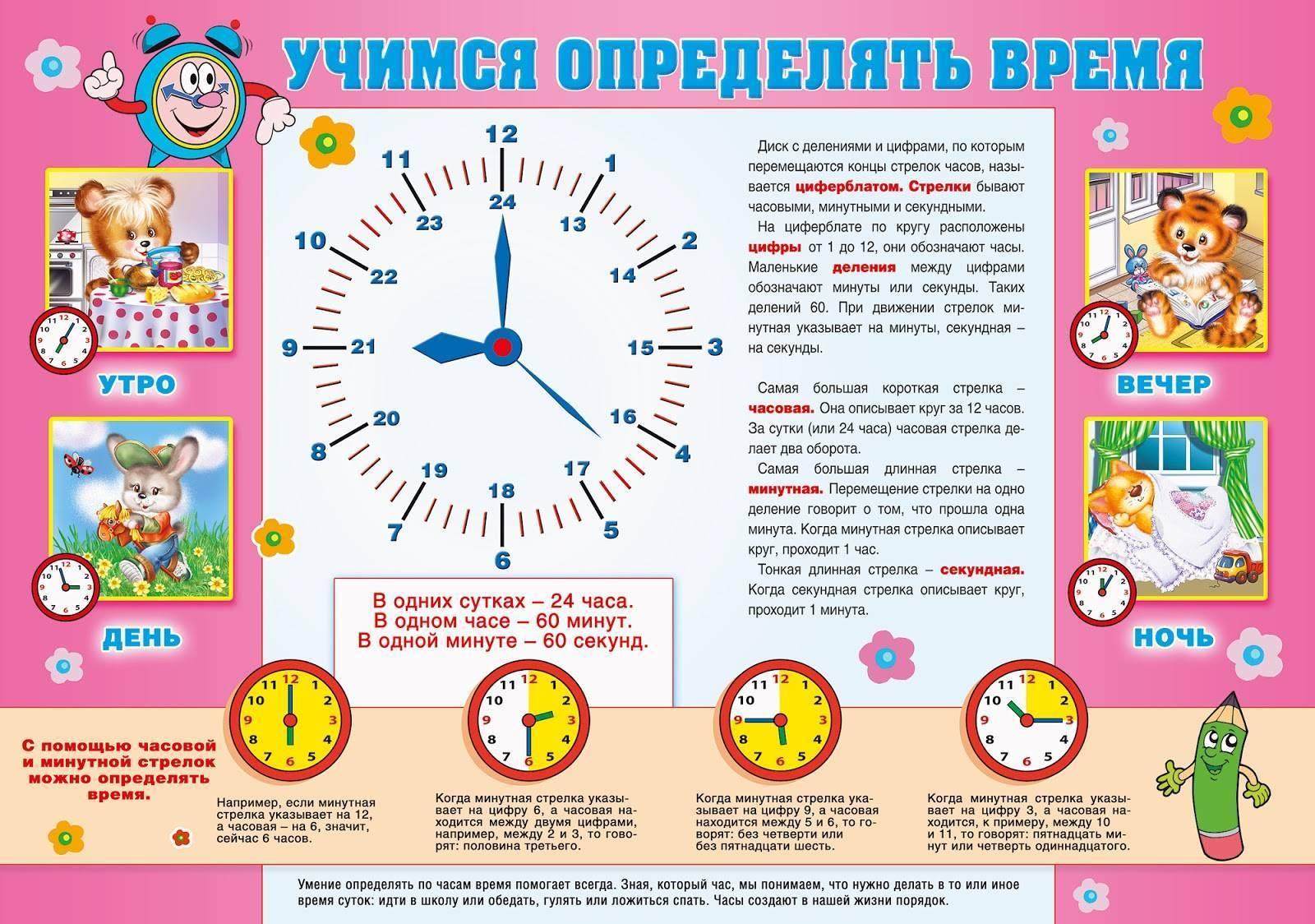 Как научить ребенка определять время по часам? учим ребенка понимать время.