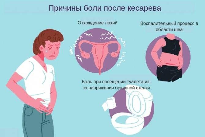 Сколько времени после кесарева идет кровь: нормы кровопотери, как долго дней бывает, что делать при появлении сгустков