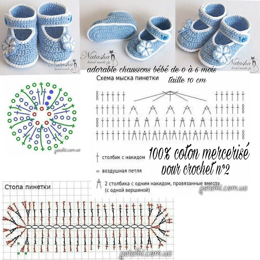 Схемы и особенности вязания крючком пинеток для новорожденных