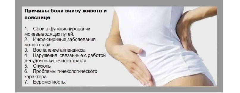Болит живот на 5 день после выскабливания